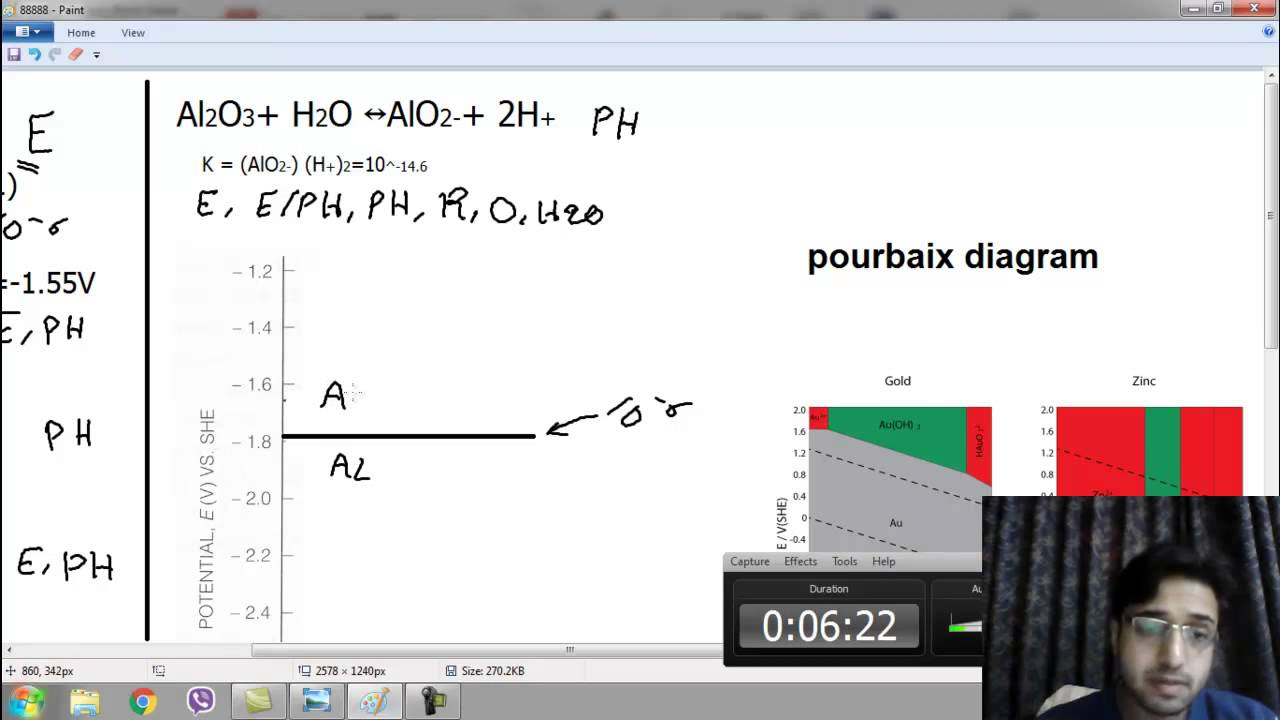 How to draw pourbaix diagram aluminum example 1 part 1 youtube ccuart Image collections