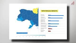 Бізнес-клімат в Чернігові: яку позицію наше місто посіло у всеукраїнському рейтингу?