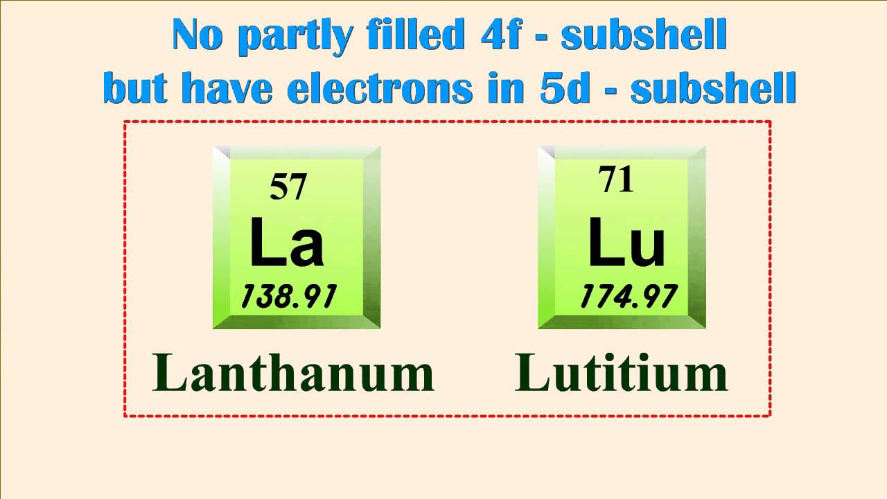 What are the lanthanide series youtube what are the lanthanide series gamestrikefo Gallery