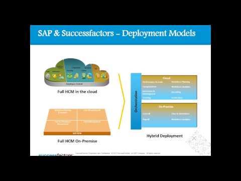SAP Successfactors Online Training - Ameerpet Hyderabad