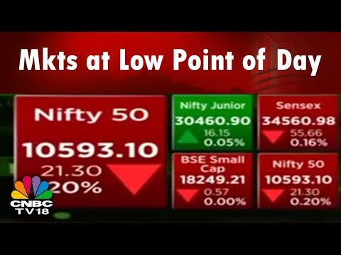 Closing Bell (25th Apr) | Mkts at Low Point of Day; Can They Recover in Last Hour?
