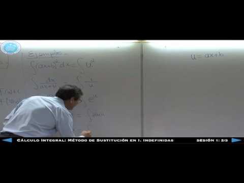 Cálculo Integral: Método de Sustitución en Integrales Indefinidas - Sesión 1 2/3