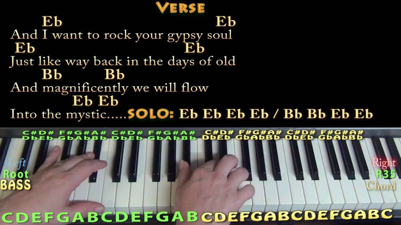 Into the Mystic Van Morrison Piano Lesson Chord Chart with On Screen  Lyrics   Arpeggios