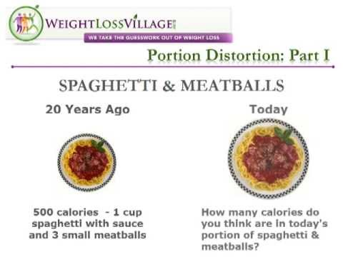portion distortion