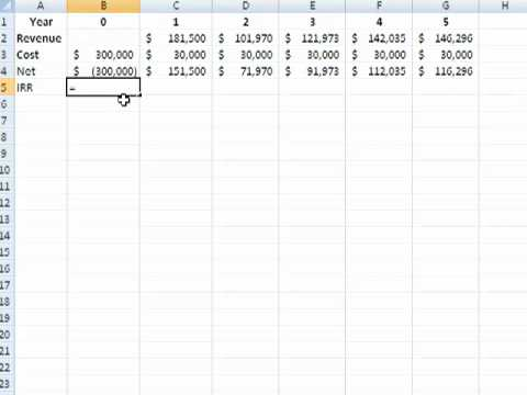 Internal Rate Of Return Calculation In Excel Youtube