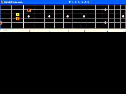 How To Save A Life The Fray B A S I C Guitar Lesson Fingerstyle Solo
