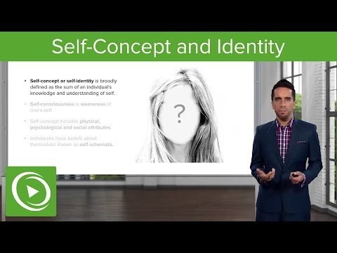 Self-Concept, Self-Identity & Social Identity – Psychology & Sociology | Lecturio
