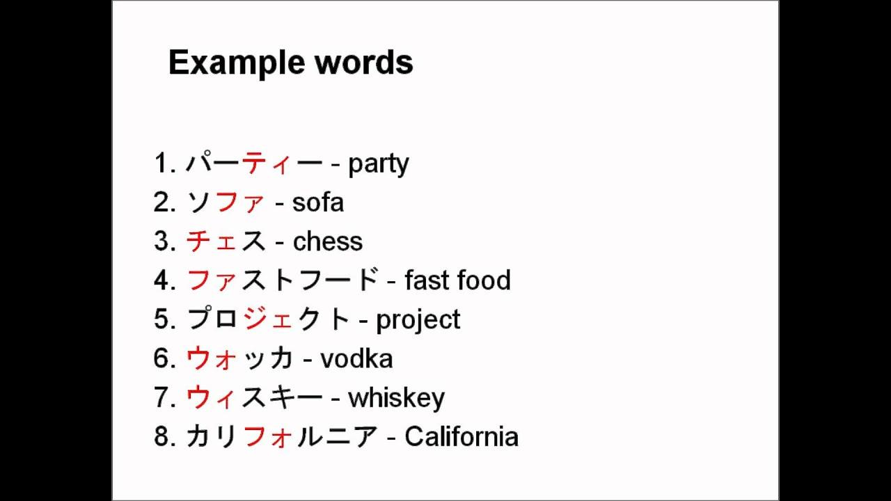 Hiragana Chart