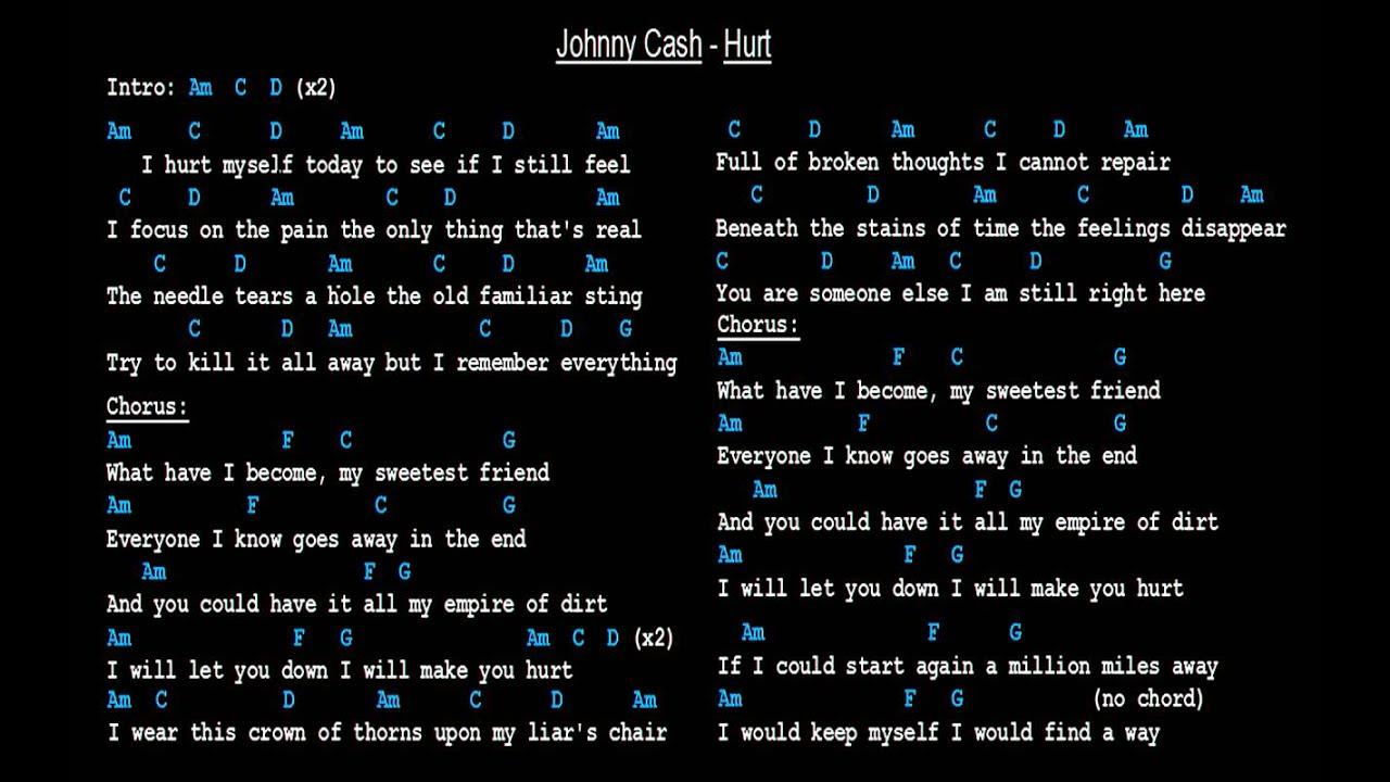 Johnny Cash Hurt Backing Track Chords Chordify