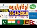 Saudi Riyal Rate Today in Pakistan | Saudi Riyal Indian Rupees Exchange October 2018 Urdu Hindi