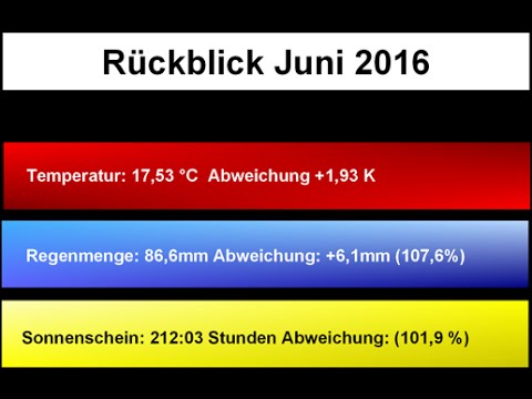 Wetter Rückblick Juni 2016 14 Tage Temperatutrend Für Hildesheim