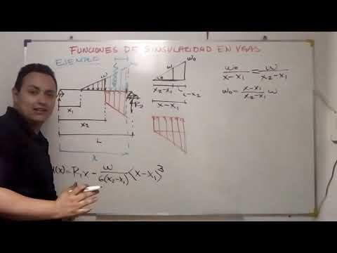 Análisis de deflexión en un eje con cambio de sección from YouTube · Duration:  13 minutes 40 seconds