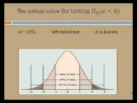 critical value approach to hypothesis testing Professor tim busken hypothesis test procedures, page 1 hypothesis testing algorithm then you have a two-tailed test ☞ the critical value separates the critical.
