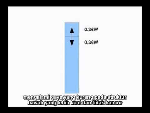 David Chandler's North Tower Acceleration - Teks Bahasa Indonesia.mp4