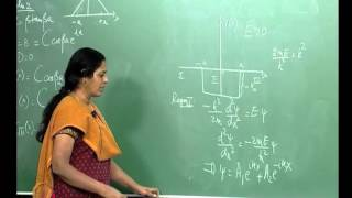 Mod-01 Lec-26 The Square Well and the Square Potential Barrier