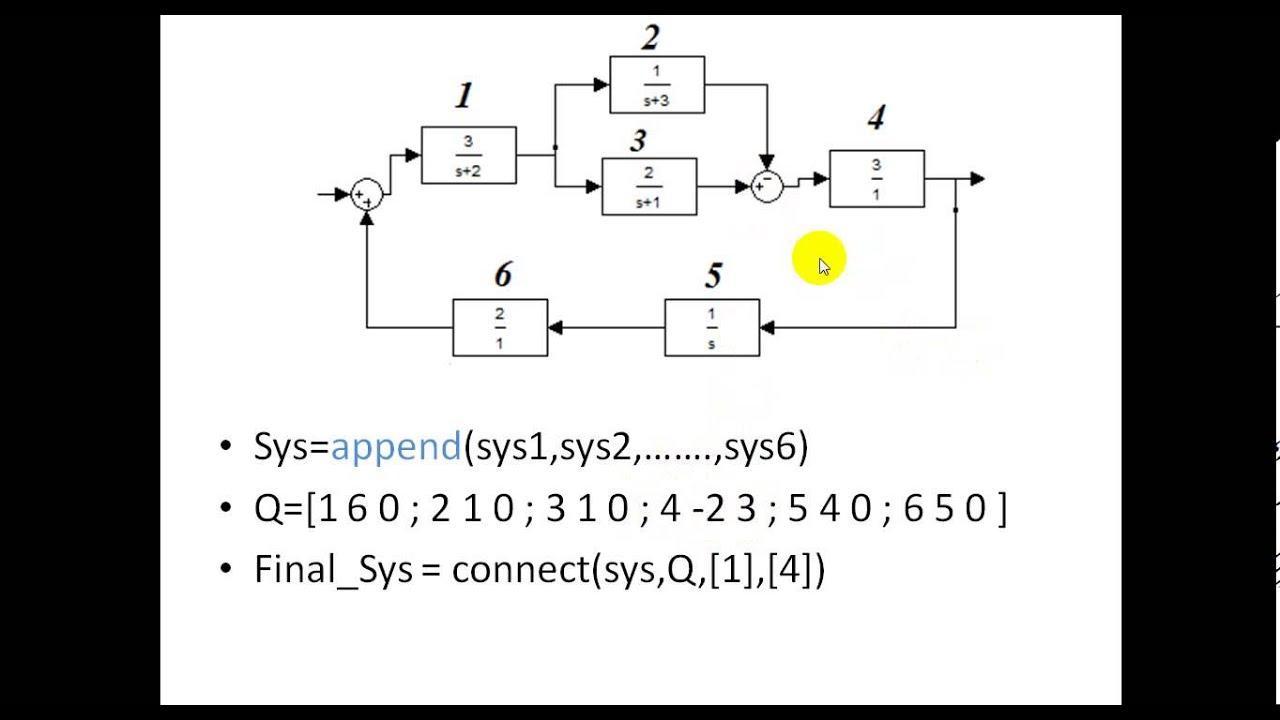 Transfer Function Code In Matlab