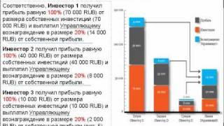 Инвестирование в ПАММ счета. Доверительное управление(Деньги обладают способностью размножаться. Б. Франклин http://bizforhome.ru., 2011-04-20T14:12:57.000Z)