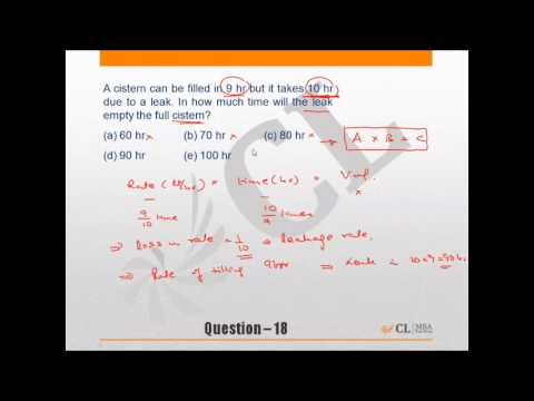 CAT MBA Fundamentals of Time, Speed and Distance-Part 1