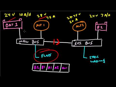 Drawing and Explaining the SR-20 Electrical Diagram - YouTube