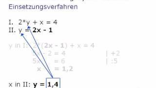 Mathe Video: Lineare Gleichungssysteme (Teil 1 von 6)