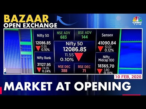 Indices Slip At Opening, Nifty At 12,087 & Sensex Down By 70 Points | Bazaar Open Exchange