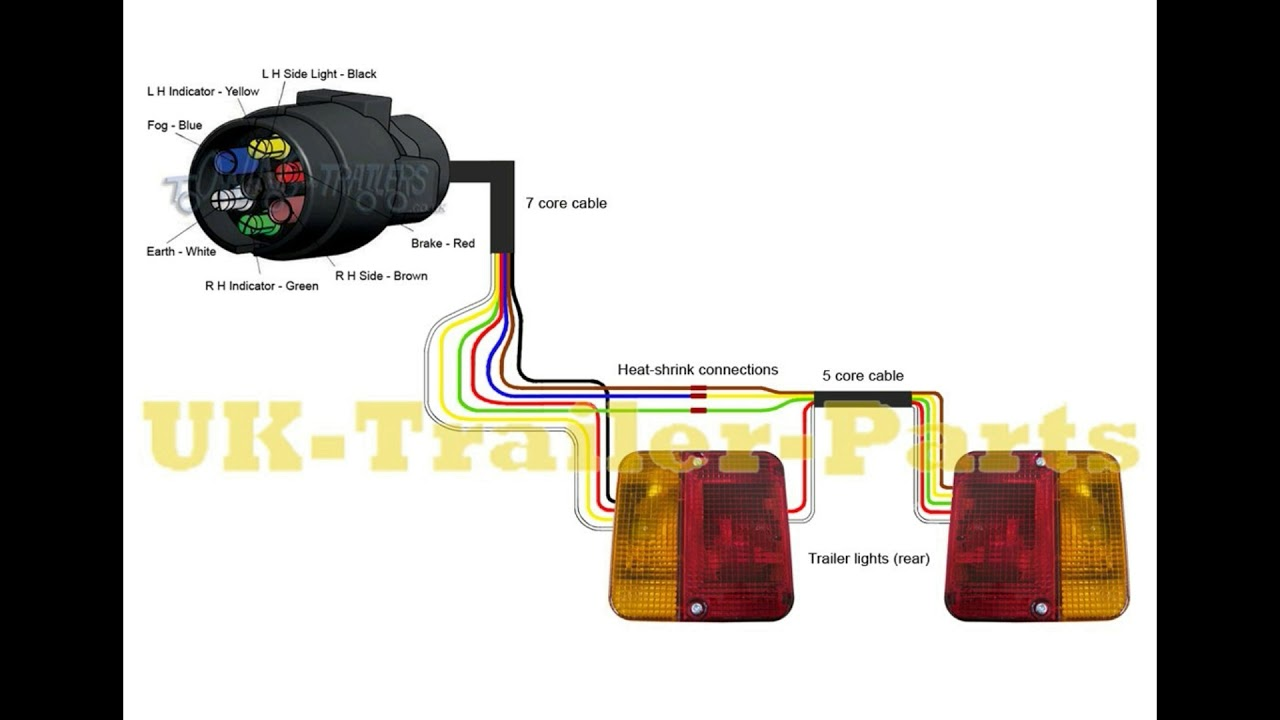 7 pin 'N' type trailer plug wiring diagram  YouTube
