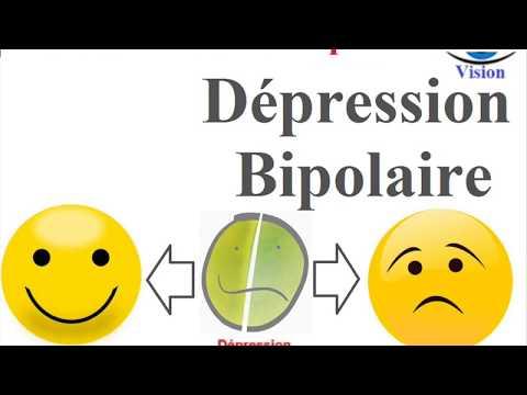 bipolar-disorder-symptoms-(depression-&-mania)