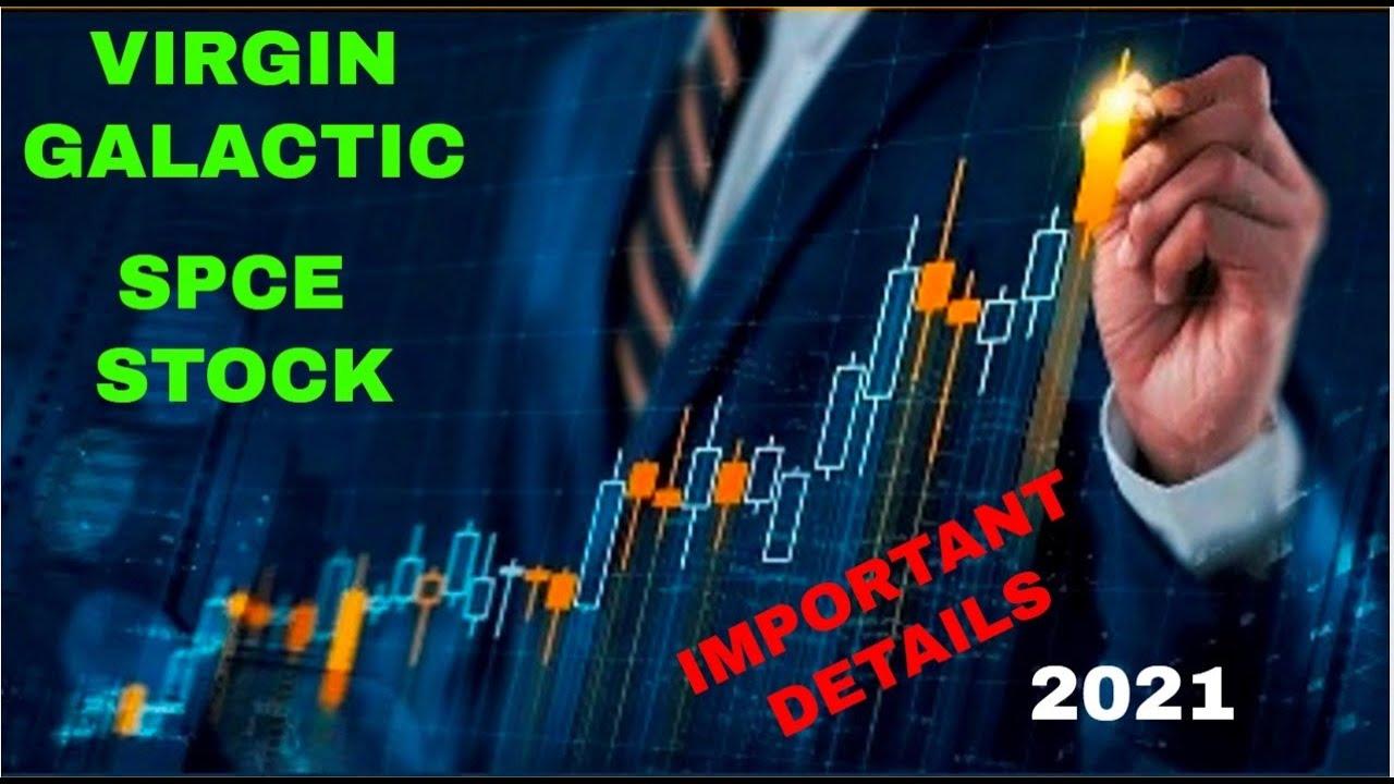 VIRGIN GALACTIC: SPCE STOCK : 2021 : WHAT JUST HAPPENED