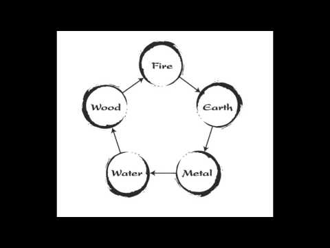 Dr Randy Lyons discusses the Cycle of Addiction - YouTube