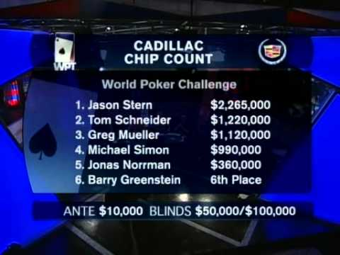 World Poker Tour 4x16 World Poker Challenge