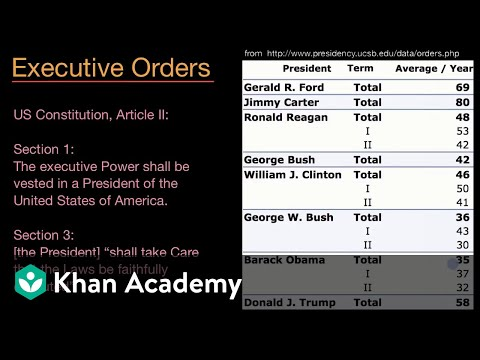 Executive orders | US government and civics | Khan Academy