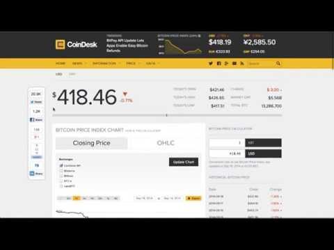 Bitcoin News ビットコインニュース #131 by BitBiteCoin.com