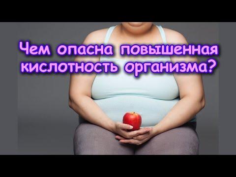 Кислотность желудка -