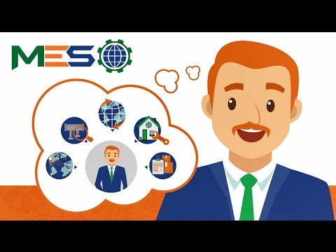 Global Manufacturing and Supply Chain Management: MES Animated Solution