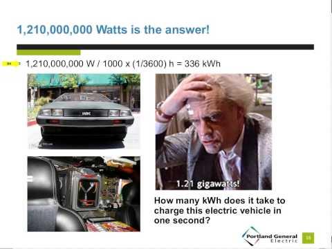Calculating Energy Costs Webinar, Aug. 26 2015