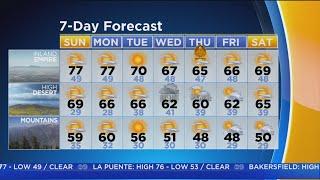 Jennifer Kim's Weather Forecast (Nov. 18)