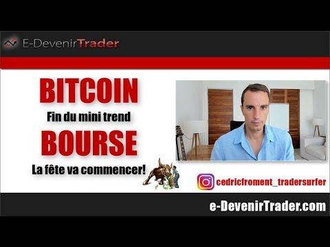 Bitcoin fin du mini trend, Bourse la fête va commencer!
