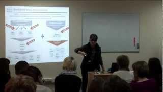Система корпоративного обучения. Мастер-класс Любови Гвоздилиной для HR (3 часть из 4)