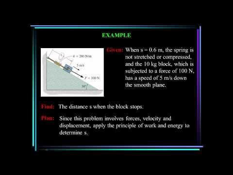 ME 274: Dynamics: Chapter 14.1 - 14.3