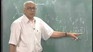 Mod-01 Lec-38 Special Relativity (Part 4)