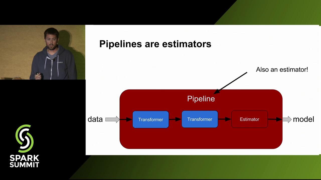 Extending Spark Machine Learning: Adding Your Own Algorithms