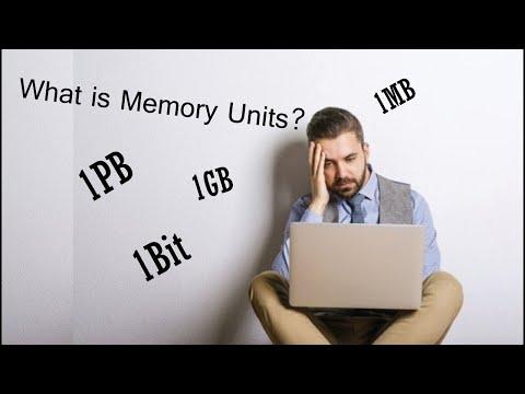 What Is Computer  Memory Units ? 2020   | Khaleeq Ul Zaman |