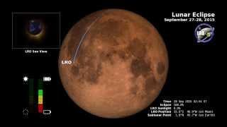 Blood Moon September 27-28 2015