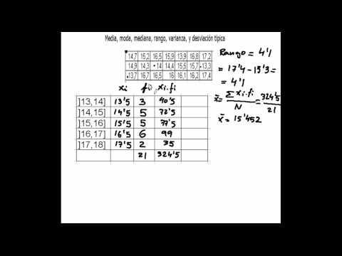 Media, moda, mediana, rango, varianza y desviación típica de una variable continua
