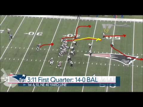 NFL - Belichick on Key Plays in 2014 Divisional AFC Playoffs Baltimore vs New England
