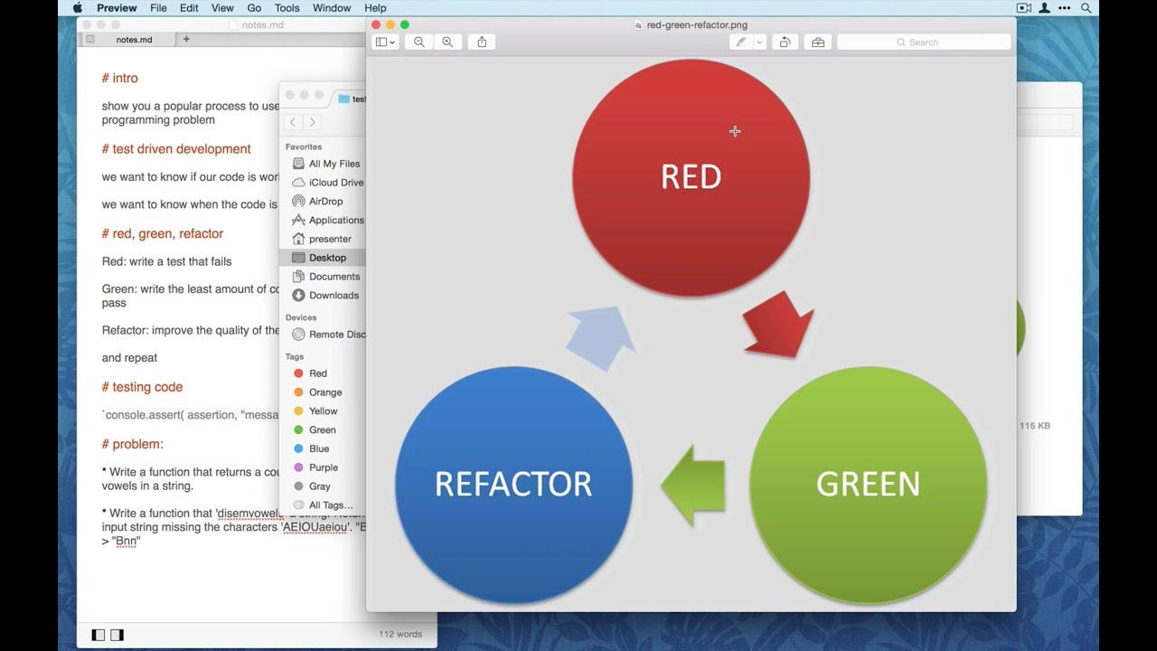 Intro to test driven development youtube intro to test driven development baditri Images