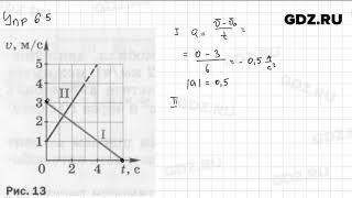 Упр 6.5 - Физика 9 класс Пёрышкин