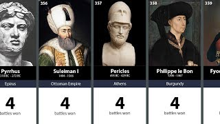 500 Greatest Generals in History: 400-301