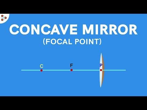 Concave Mirror - Focal Point - CBSE 10