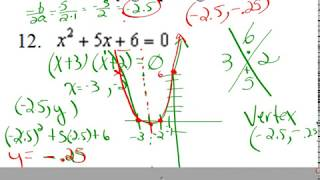 algebra 2,  chapter 4 review, quadratic  functions and equations